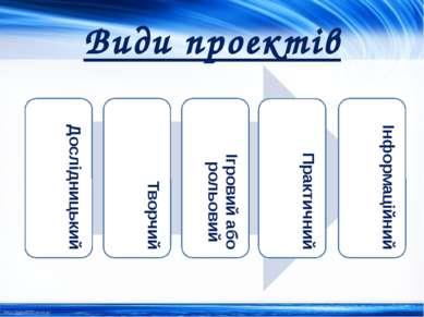 Види проектів http://linda6035.ucoz.ru/