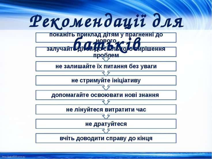 Рекомендації для батьків http://linda6035.ucoz.ru/