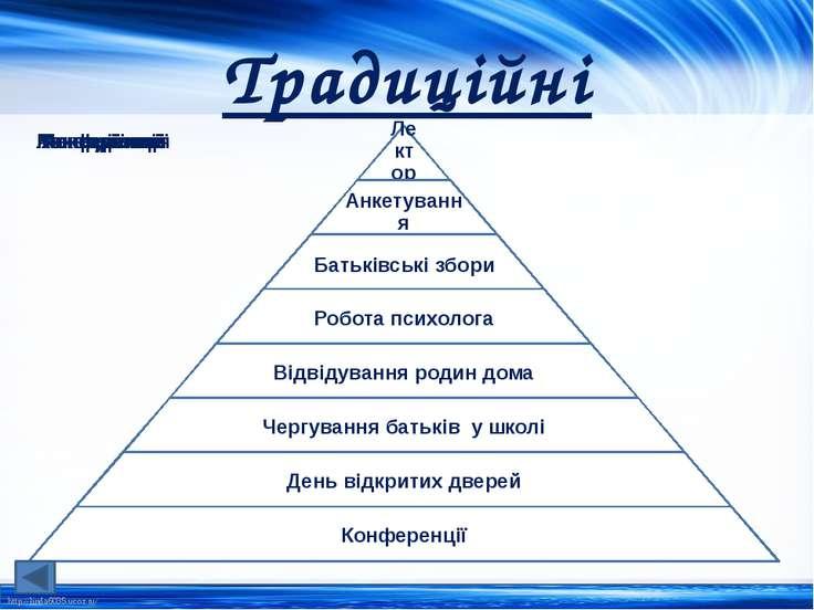 Традиційні http://linda6035.ucoz.ru/