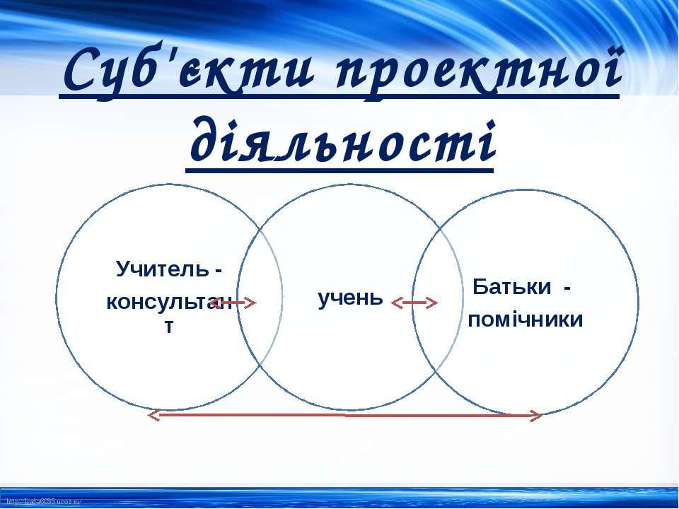 Суб'єкти проектної діяльності http://linda6035.ucoz.ru/