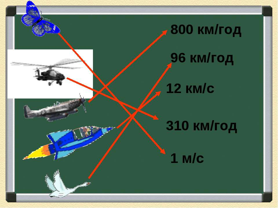 1 м/с 96 км/год 310 км/год 12 км/с 800 км/год