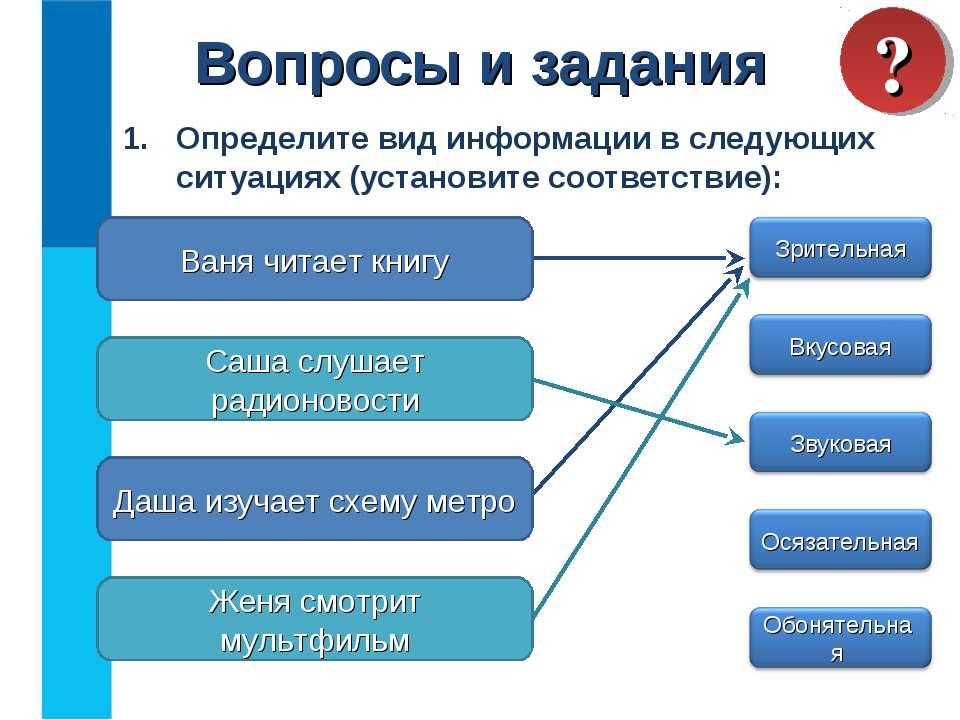 Определите вид информации в следующих ситуациях (установите соответствие): Во...