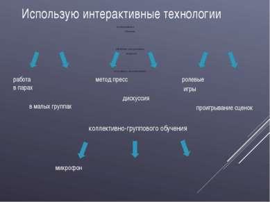 Использую интерактивные технологии кооперативного обучения обработки дискусси...