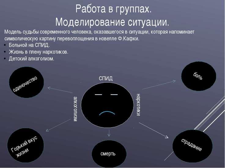 Работа в группах. Моделирование ситуации. Модель судьбы современного человека...