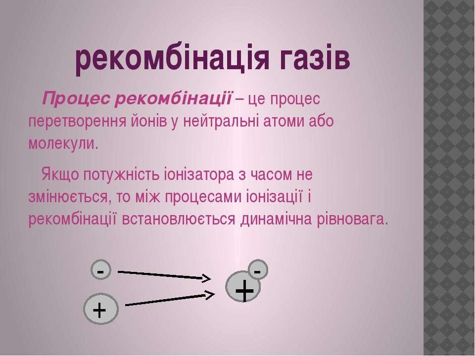 рекомбінація газів Процес рекомбінації – це процес перетворення йонів у нейтр...