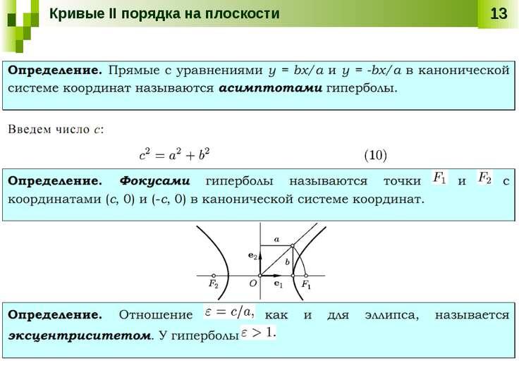 Кривые II порядка на плоскости