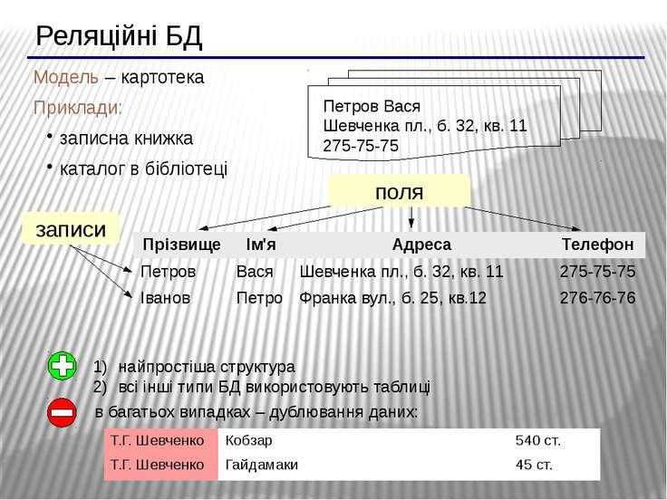 Реляційні БД Модель – картотека Приклади: записна книжка каталог в бібліотеці...