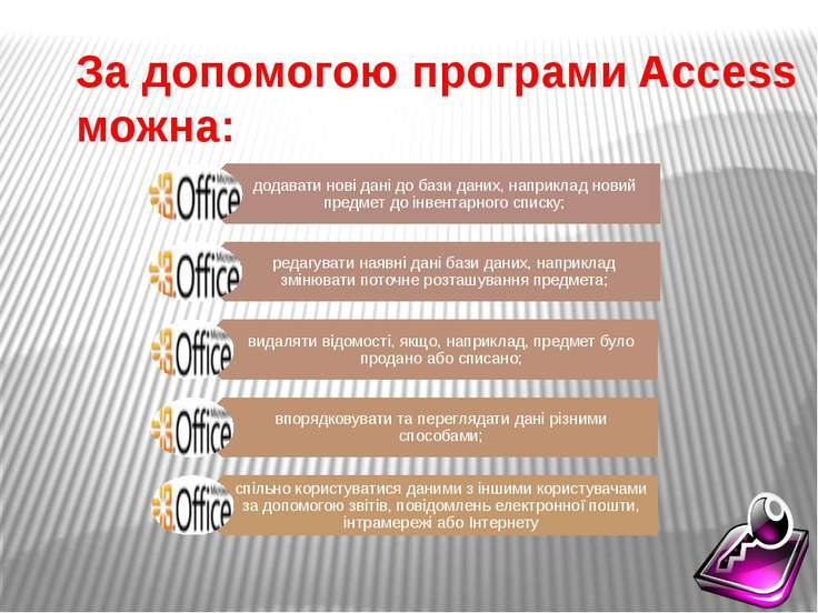 За допомогою програми Access можна: