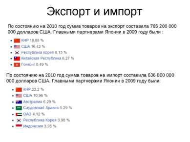 Экспорт и импорт По состоянию на 2010 год сумма товаров на экспорт составила ...