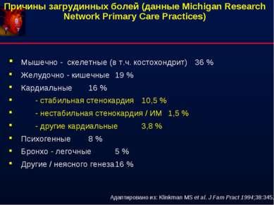 Причины загрудинных болей (данные Michigan Research Network Primary Care Prac...