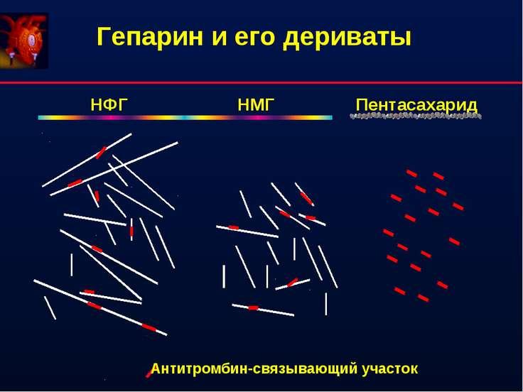 Гепарин и его дериваты Антитромбин-связывающий участок