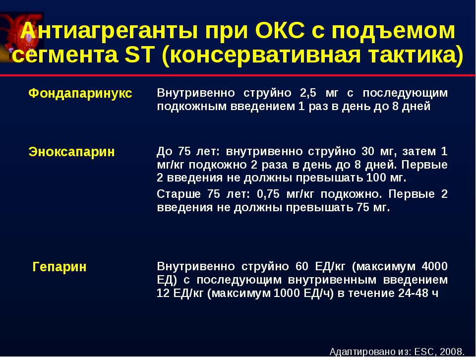 Антиагреганты при ОКС с подъемом сегмента ST (консервативная тактика) Адаптир...
