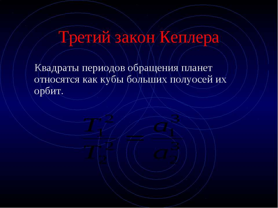Третий закон Кеплера Квадраты периодов обращения планет относятся как кубы бо...