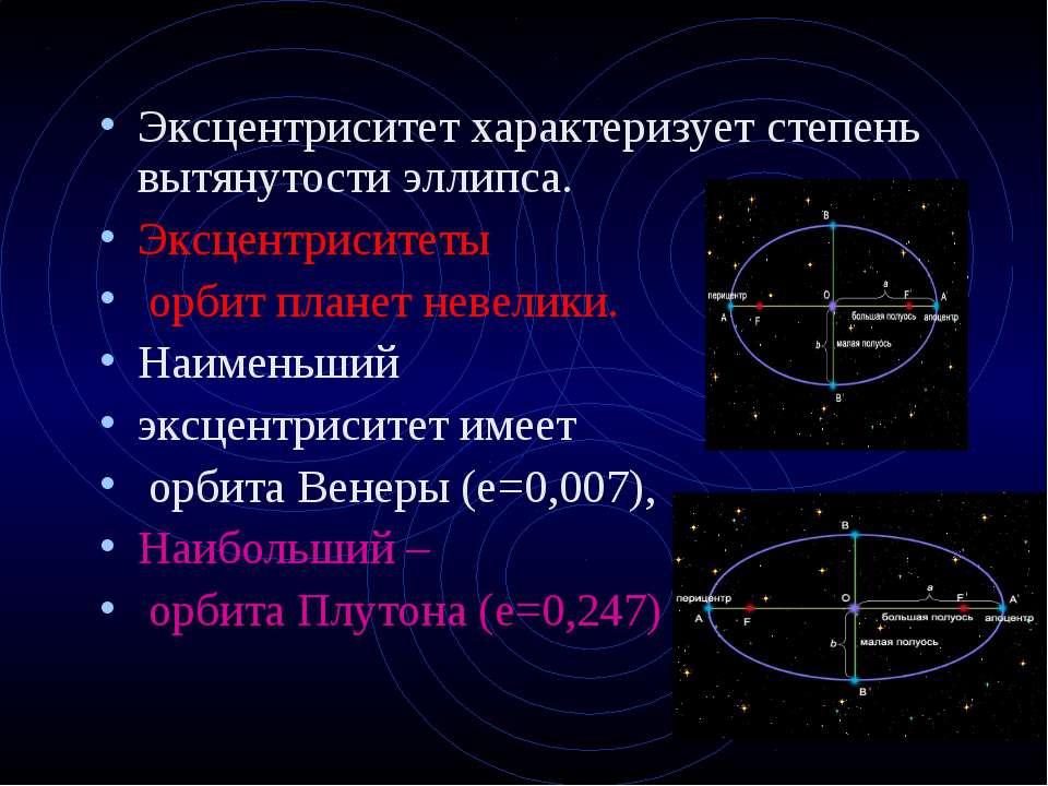Эксцентриситет характеризует степень вытянутости эллипса. Эксцентриситеты орб...