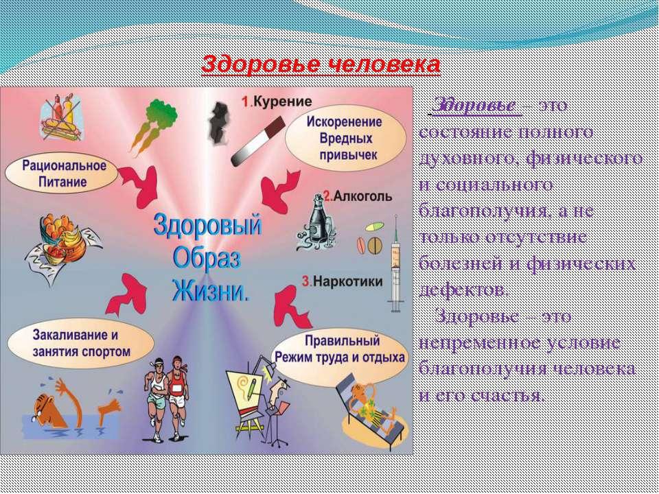 Здоровье человека Здоровье – это состояние полного духовного, физического и с...
