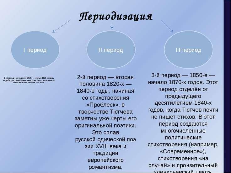 Периодизация 1-й период— начальный, 1810-е— начало 1820-х годов, когда Тютч...