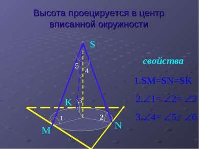 Высота проецируется в центр вписанной окружности свойства S M N K 1 2 3 4 5 1...