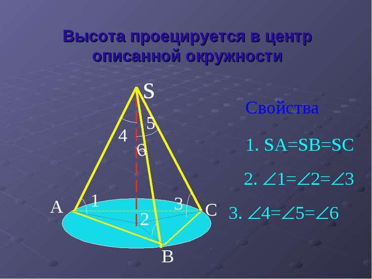 Высота проецируется в центр описанной окружности Свойства s A B C 1 2 3 6 4 5...