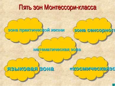 Пять зон Монтессори-класса зона практической жизни зона сенсорного развития м...