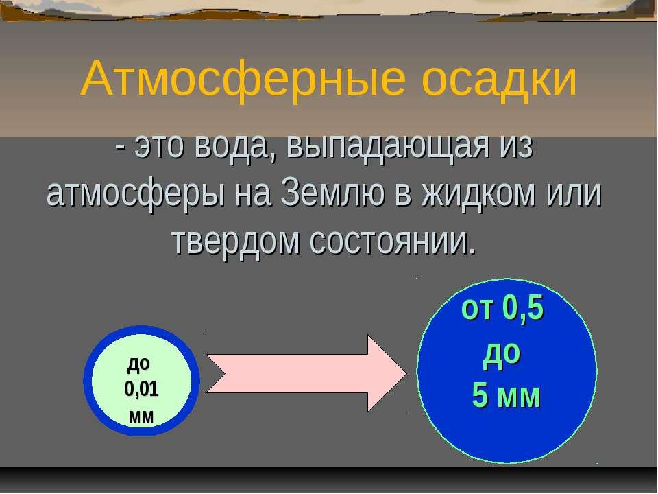 Атмосферные осадки - это вода, выпадающая из атмосферы на Землю в жидком или ...