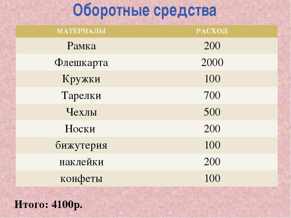 Оборотные средства Итого: 4100р. МАТЕРИАЛЫ РАСХОД Рамка 200 Флешкарта 2000 Кр...