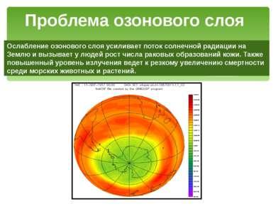 Проблема озонового слоя Ослабление озонового слоя усиливает поток солнечной р...