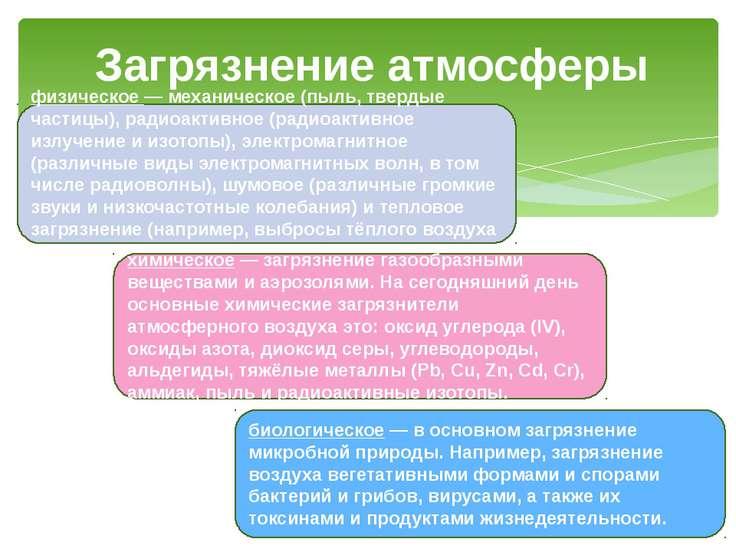 Загрязнение атмосферы физическое — механическое (пыль, твердые частицы), ради...
