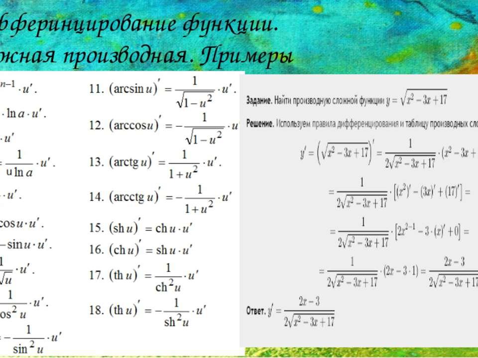 Дифферинцирование функции. Сложная производная. Примеры