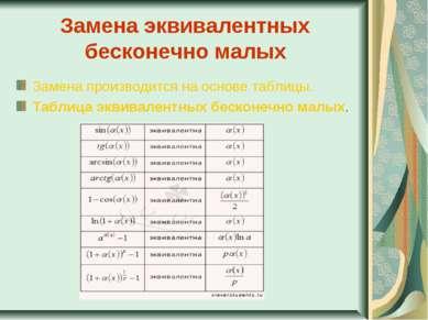 Замена эквивалентных бесконечно малых Замена производится на основе таблицы. ...