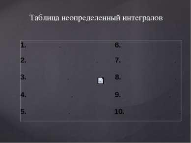 Таблица неопределенный интегралов