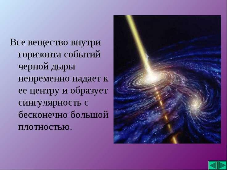 Все вещество внутри горизонта событий черной дыры непременно падает к ее цент...