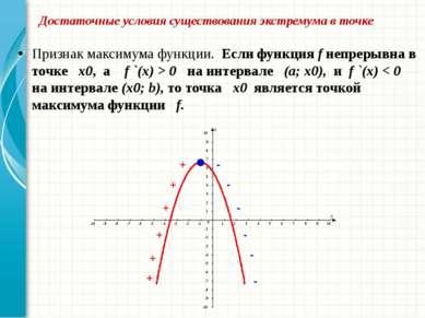 Достаточные условия существования экстремума в точке Признак максимума функци...