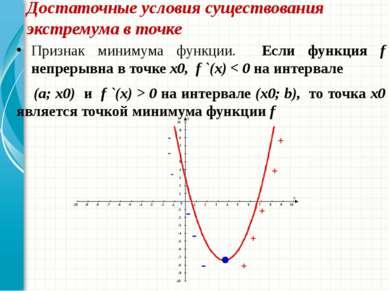 Достаточные условия выпуклости и вогнутости графика функции Т е о р е м а. Пу...
