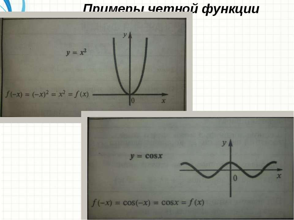 Примеры четной функции