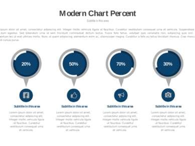 * Modern Chart Percent Subtitle in this area Lorem ipsum dolor sit amet, cons...