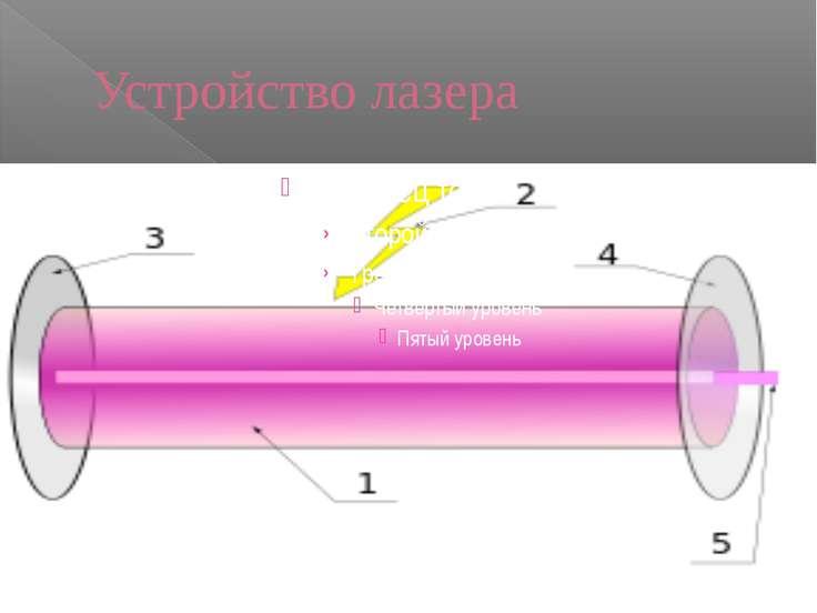 Устройство лазера