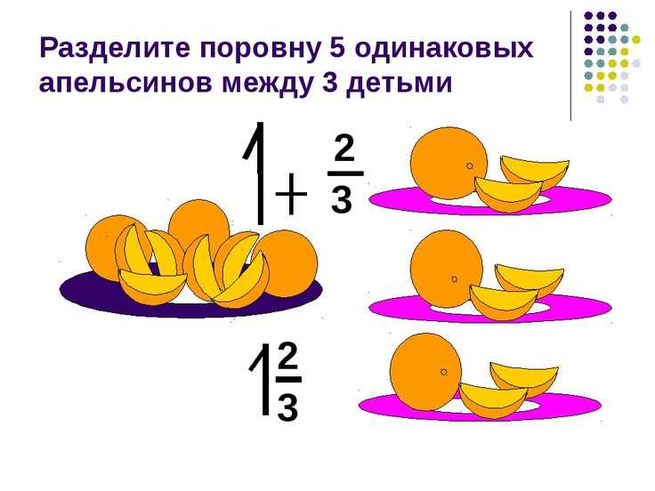 Разделите поровну 5 одинаковых апельсинов между 3 детьми 2 3 2 3