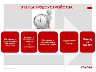 ЭТАПЫ ТРУДОУСТРОЙСТВА date - page