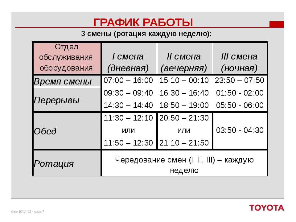 3 смены (ротация каждую неделю): ГРАФИК РАБОТЫ date - page