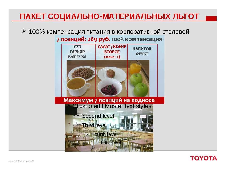 100% компенсация питания в корпоративной столовой. ПАКЕТ СОЦИАЛЬНО-МАТЕРИАЛЬН...