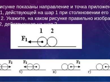 2. На рисунке показаны направление и точка приложения силы F1, действующей на...