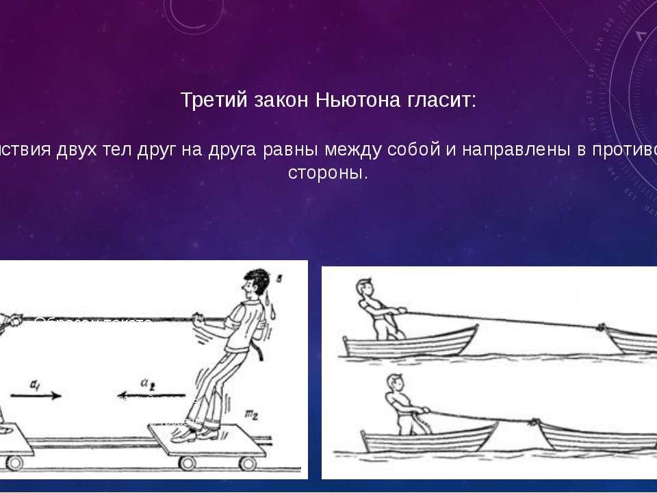 Третий закон Ньютона гласит: Взаимодействия двух тел друг на друга равны межд...