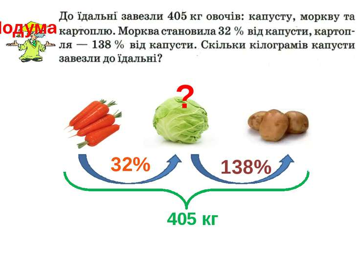 32% 138% 405 кг ? Подумай!