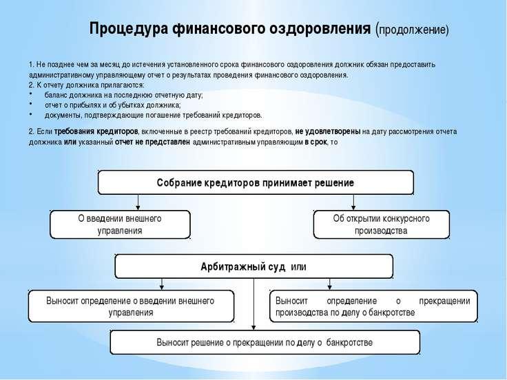 Код ОКВЭД 2 - Деятельность по предоставлению