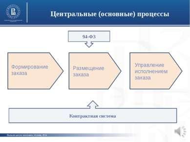 Высшая школа экономики, Москва, 2014 Центральные (основные) процессы фото фот...
