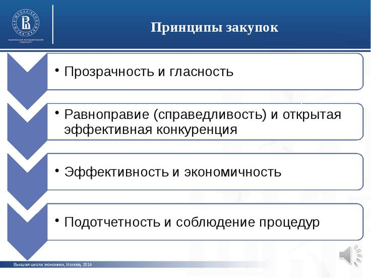 Высшая школа экономики, Москва, 2014 Принципы закупок фото фото фото