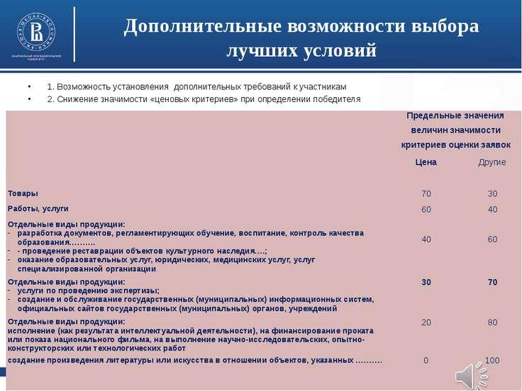Высшая школа экономики, Москва, 2014 Дополнительные возможности выбора лучших...