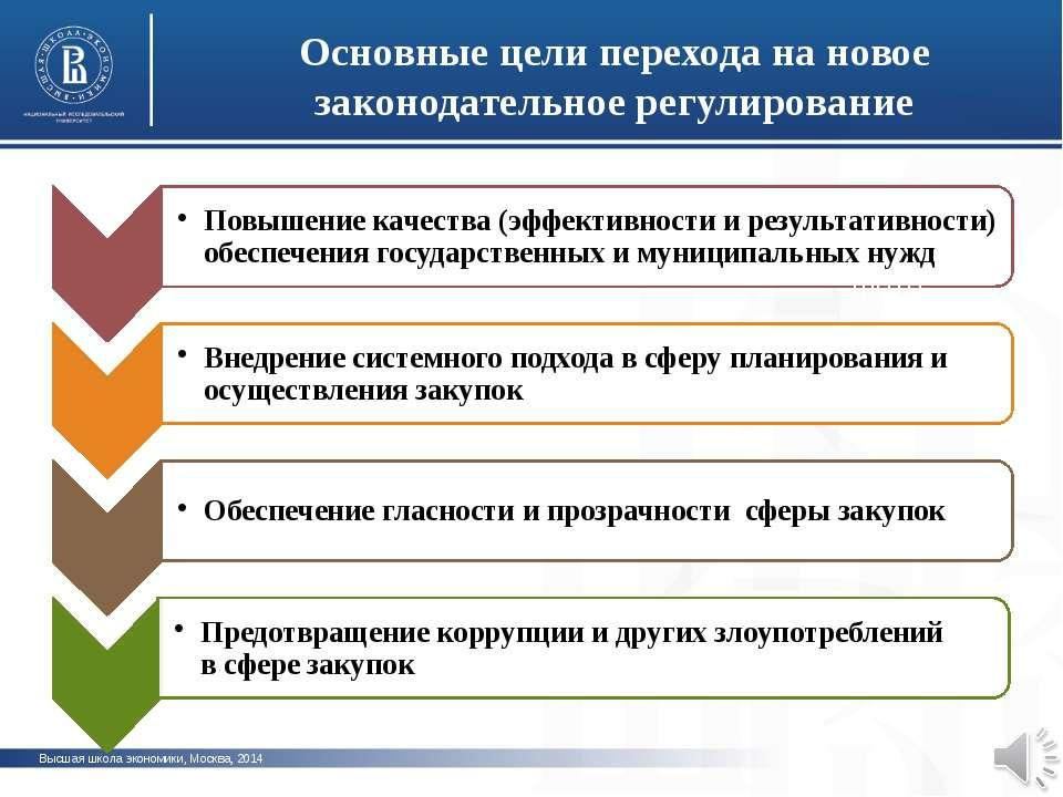 Высшая школа экономики, Москва, 2014 Основные цели перехода на новое законода...