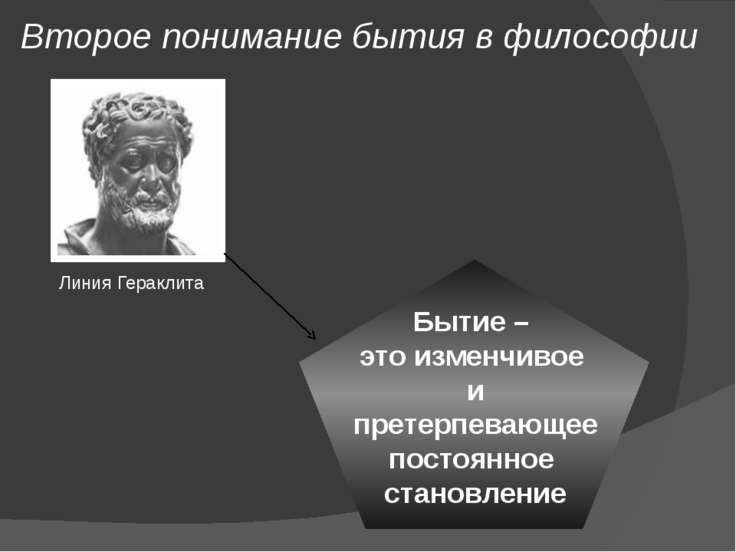 Бытие – это изменчивое и претерпевающее постоянное становление Линия Гераклит...