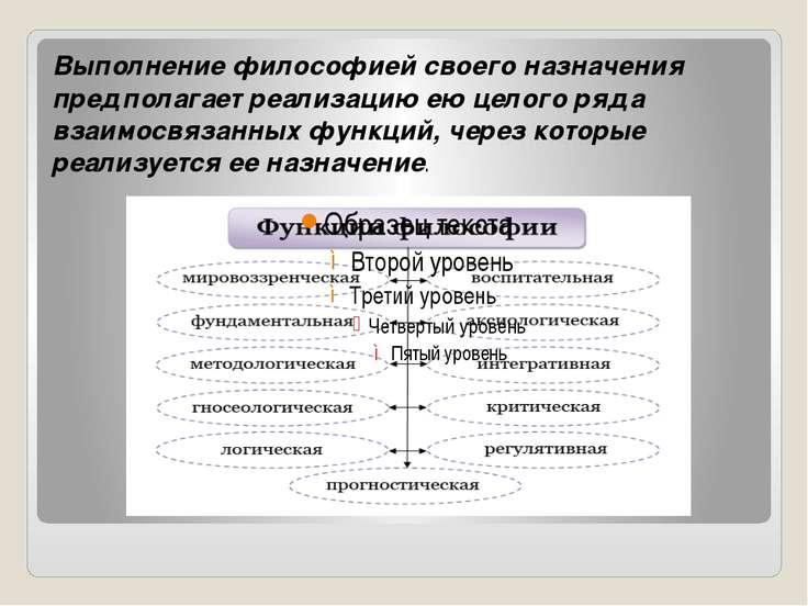 Выполнение философией своего назначения предполагает реализацию ею целого ряд...